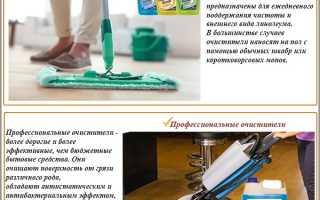 Очищающие и защитные средства для линолеума: виды и методы нанесения