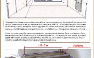 Цементно-песчаная стяжка пола своими руками: технология работ