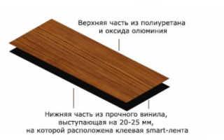 Гибкий ламинат на клеевой основе: особенности покрытия + пример укладки