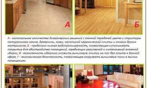 Виниловая плитка для пола: плюсы и минусы покрытия + способы укладки