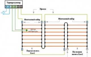 Карбоновый теплый пол — что за система и как монтировать?