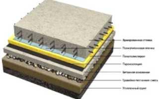 Устройство бетонных полов — порядок проведения работ