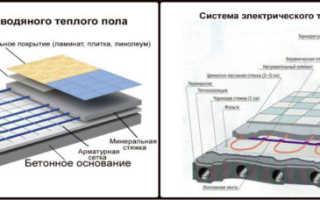 Какой теплый пол лучше: водяной или электрический — сравнение двух систем
