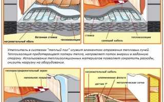 Пенополистирол для теплого пола: какой пенопласт лучше использовать?