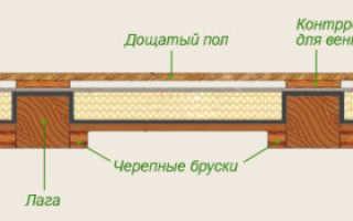 Электрический теплый пол на деревянный пол — безопасный монтаж