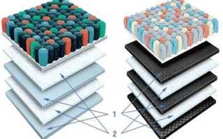 Чем хороша ковровая плитка и как производится ее укладка