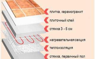 Теплый пол под плитку своими руками: электрический, водяной и инфракрасный