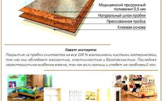Напольное покрытие для детской комнаты: сравнительный обзор — что выбрать?