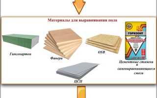 Выравнивание пола на балконе — обзор различных монтажных технологий