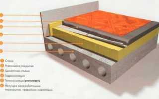 Утепление бетонного и деревянного пола первого этажа: особенности работ