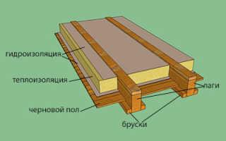 Черновой пол в деревянном доме — устройство и укладка