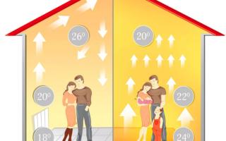 Почему нельзя ставить мебель на тёплый пол: ответ эксперта