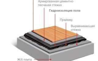Гидроизоляция под стяжку пола: обзор материалов и технологий