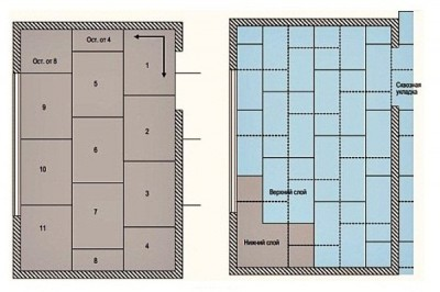 План расположения гвл, стяжка в два слоя
