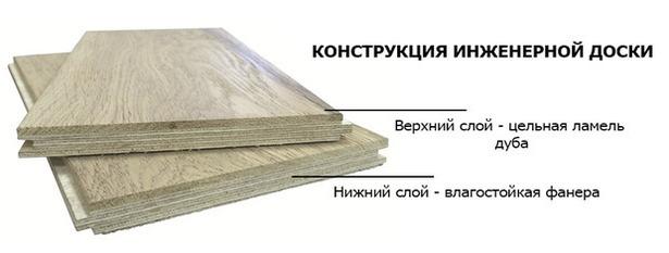 2. конструкция-инженерной-доски