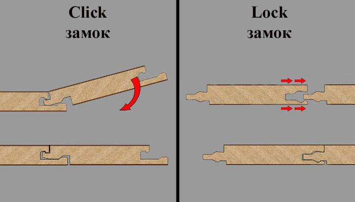 3. zamki_laminata