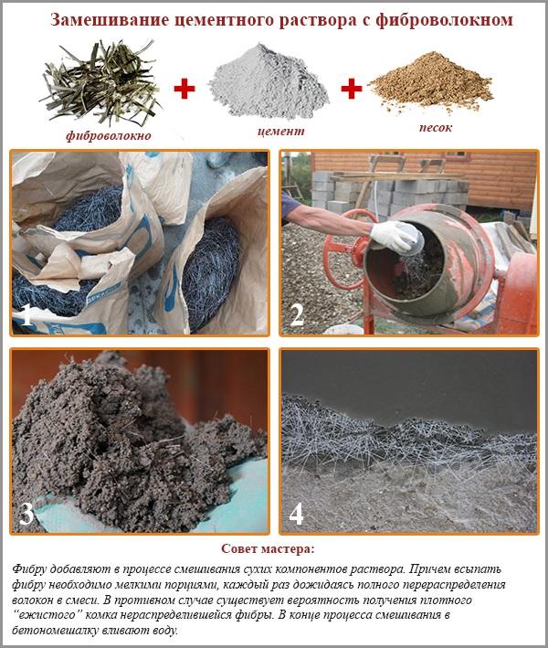 Замешивание цементного раствора с фиброволокном