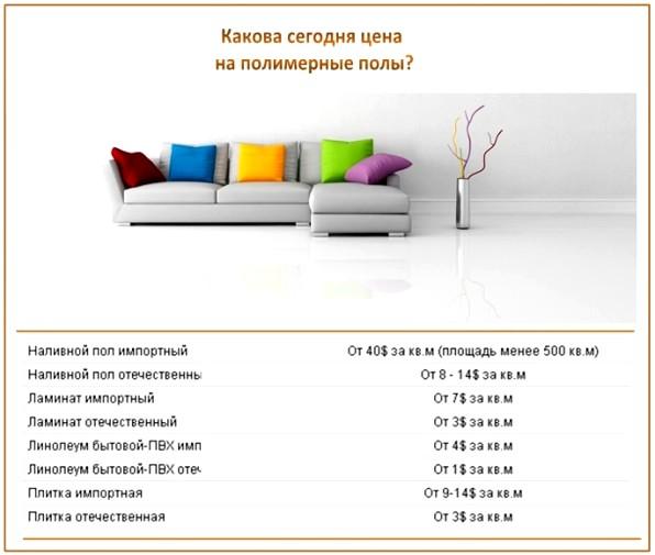Цены на полимерные полы