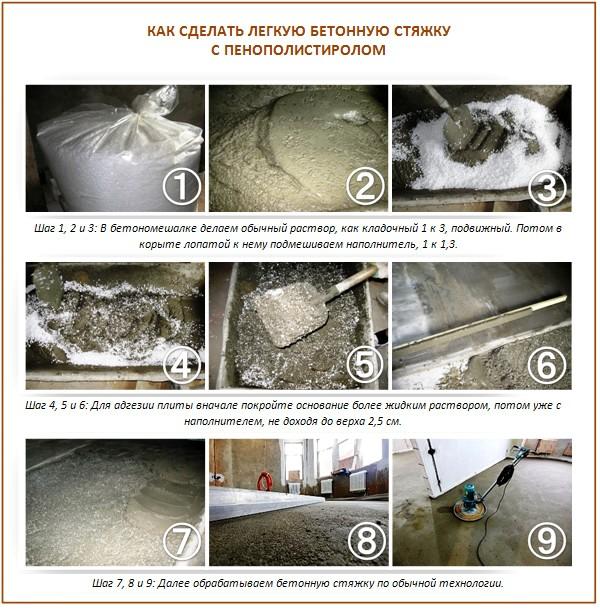 Легкая бетонная стяжка