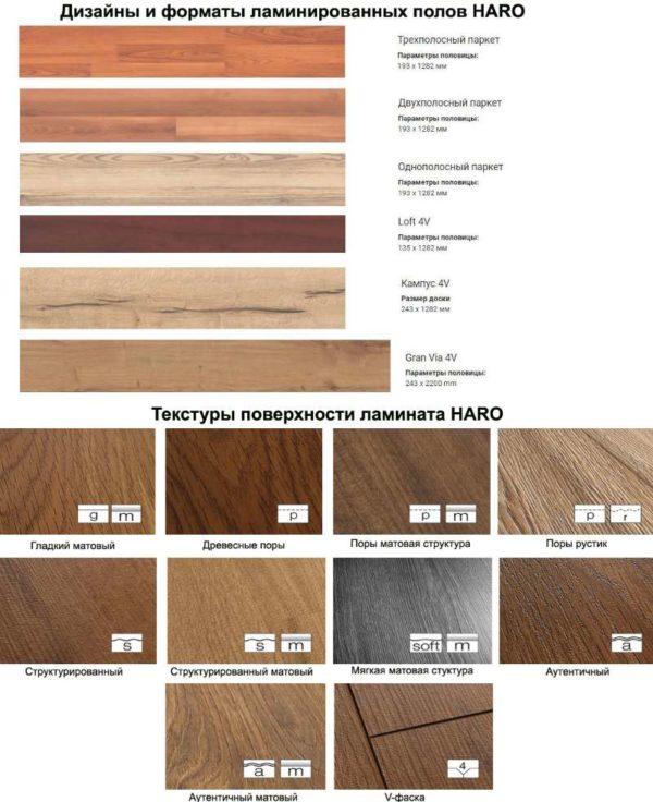 Дизайны и форматы ламината HARO