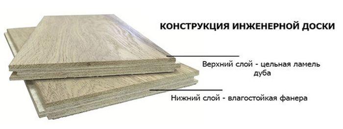 Двухслойная инженерная доска