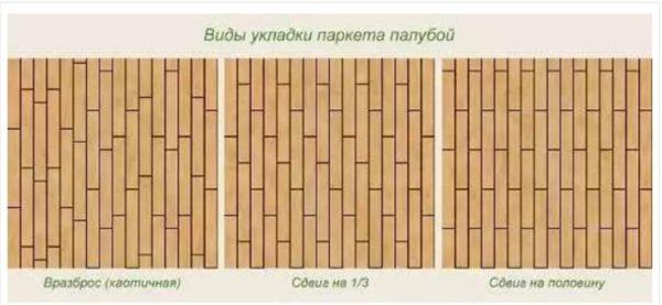 Форматы укладки ламината