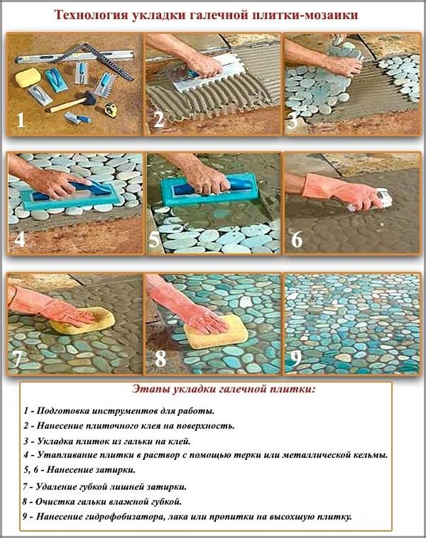 Технология укладки галечной плитки-мозаики