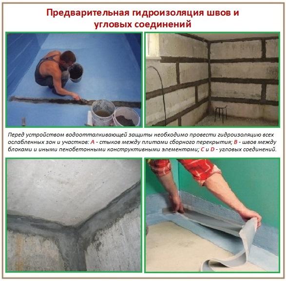 Гидроизоляция стыковых швов и угловых соединений в ванной