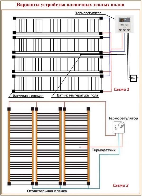 Схемы расположения элементов инфракрасного пленочного пола