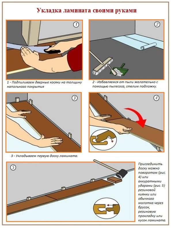 Как правильно положить ламинат своими руками