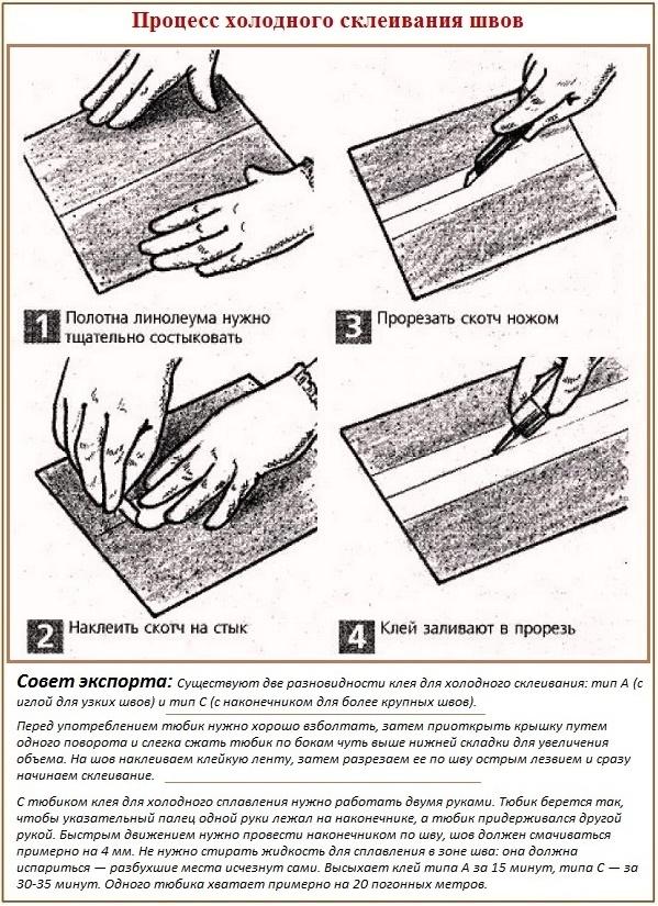 Как прирезать стыки линолеума при наклейке на бетонный пол