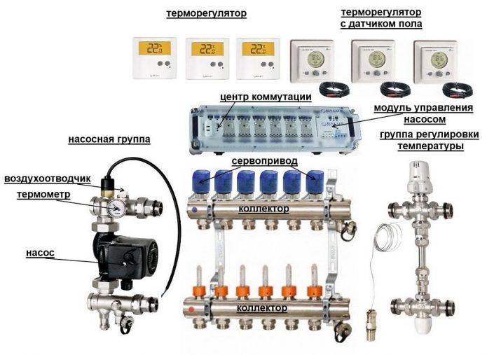 Комплектующие для монтажа напольной системы отопления