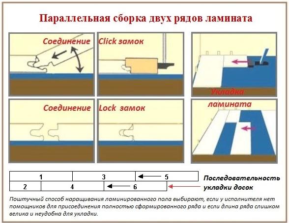 Как нужно укладывать ламинат на деревянный пол