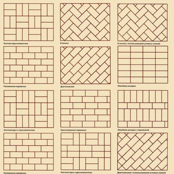 Линейная раскладка тротуарной плитки