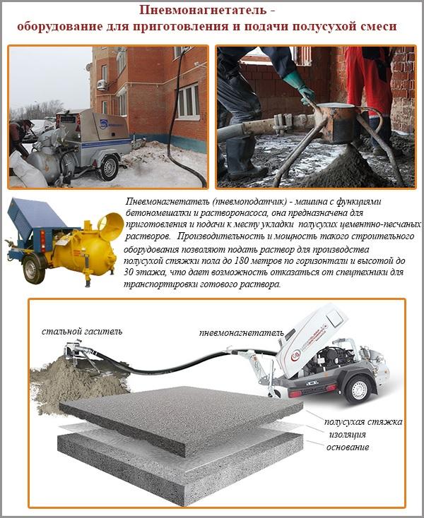 Пневмонагнетатель - оборудование для приготовления и подачи полусухой смеси