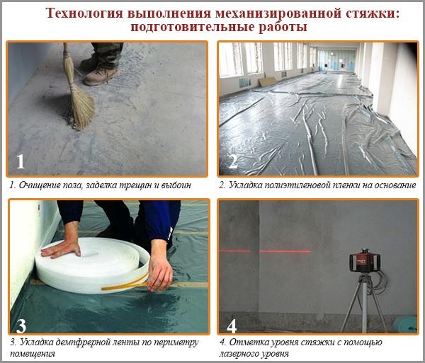 Технология выполнения механизированной стяжки: подготовительные работы