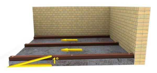 Монтаж лаг на бетонное основание