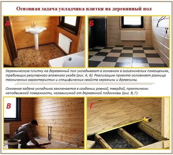 Как укладывается плитка на деревянный пол
