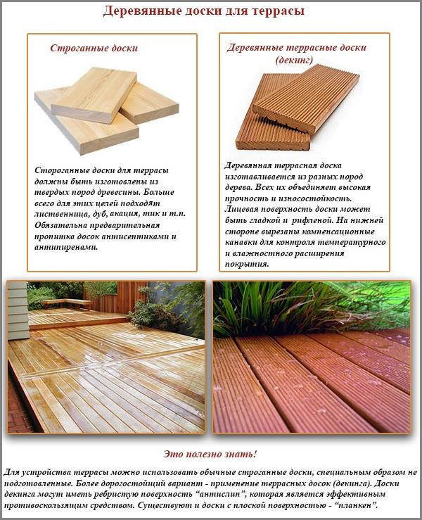 Деревянные доски для террасы