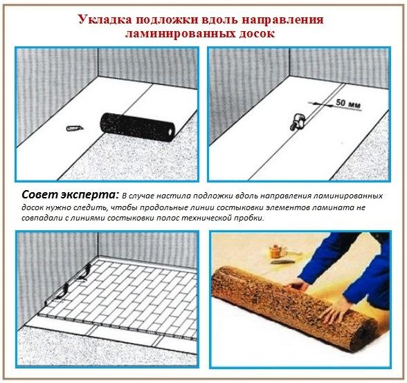 Техническая пробка как подложка под укладку ламината