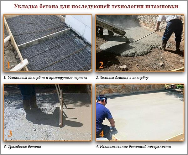 Укладка бетона для последующей технологии штамповки