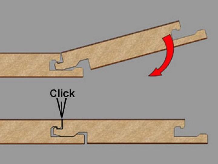 систему замков Clic Plus