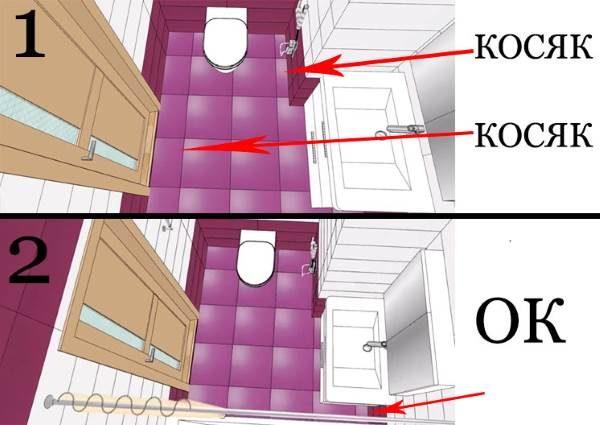 Схема размещения плитки в ванной