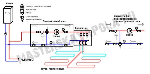 Схема последовательного смешения с 3-х ходовым клапаном