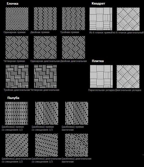 Схемы раскладки кварц-виниловой плитки