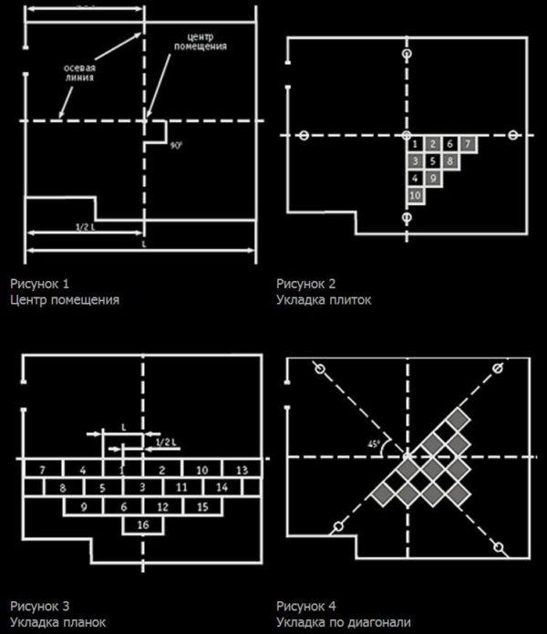 Разметка помещения под укладку кварц-виниловой плитки