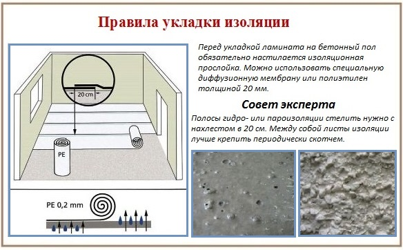 Пароизоляционная прослойка под укладку ламината