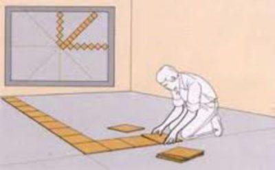Технология укладки керамогранитных плит по осевым линиям