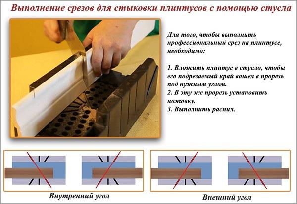 Выполнение срезов для стыковки плинтусов с помощью стусла