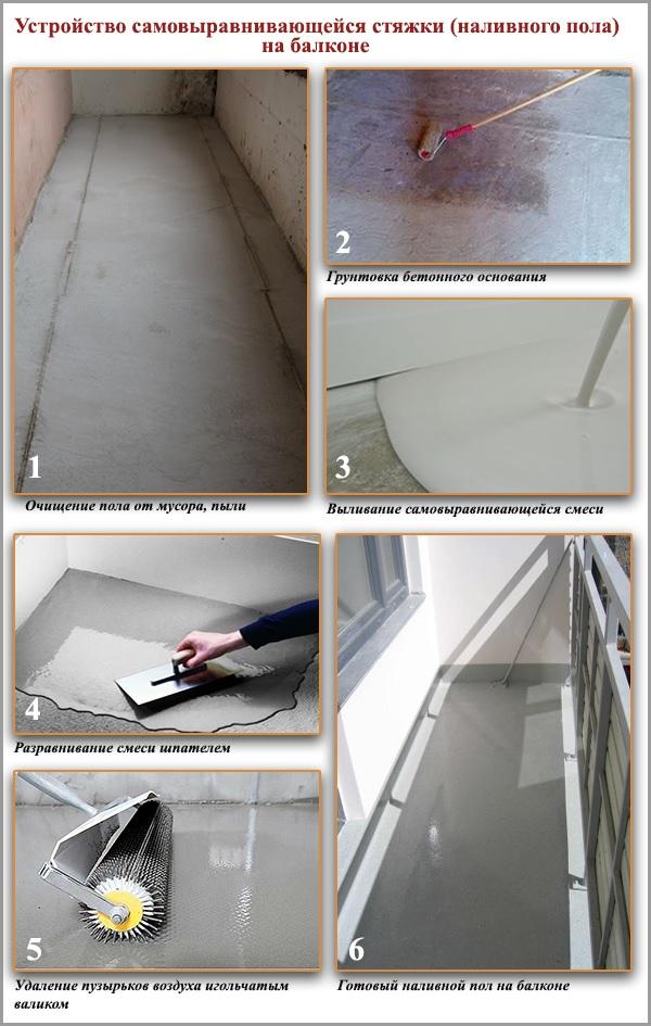 Устройство самовыравнивающейся стяжки на балконе